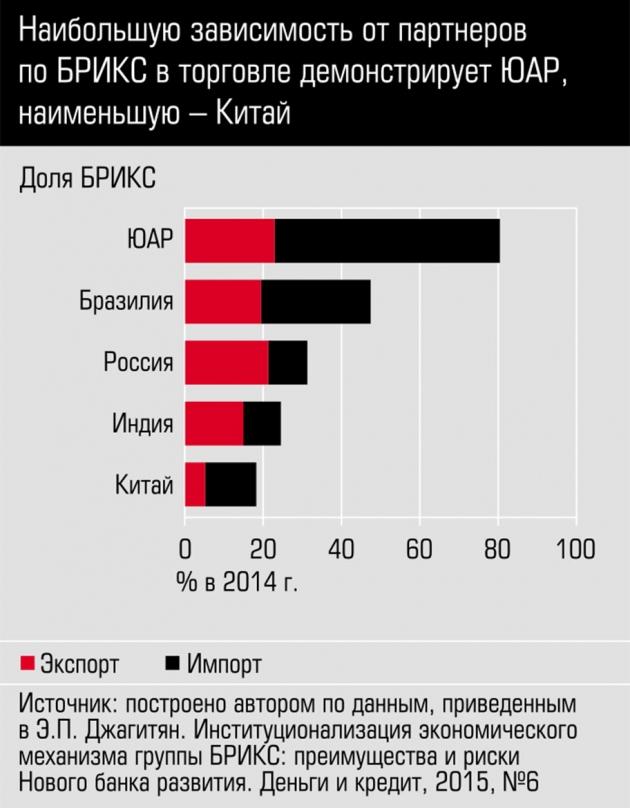 zzbricsk_graph